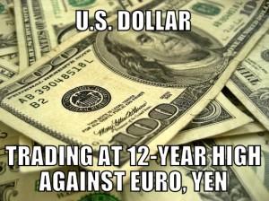 dollar3-10-15