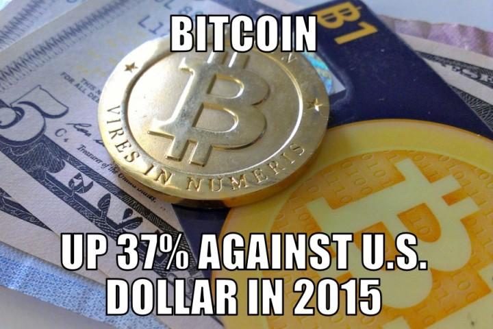 bitcoin12-30-15