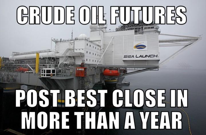 oil10-10-16